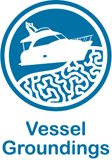 Vessel Groundings